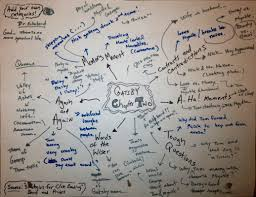 great gatsby long island category 07 notice u0026 note mind maps u003d improved reading lessons