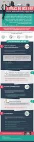 25 best erp images on pinterest business management cloud