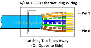network cable wiring diagram kwikpik me