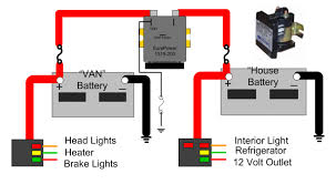 battery isolators separators and switches sportsmobile forum