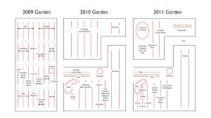 fruit and vegetable garden layout collection vegetable garden arrangement photos free home