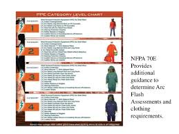 nfpa 70e arc flash table general industry 2015 electric safety