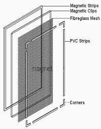 looking for the best diy magnetic fly screen to buy free delivery