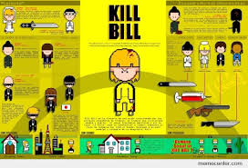 Kill Bill Meme - kill bill infographics by ben meme center