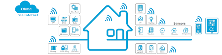 smart home smart home make your home smart