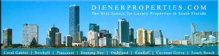 Skyline Brickell Floor Plans Miami Condos And Real Estate For Sale Rent