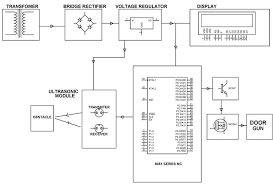 motion detector circuit with working description and its applications