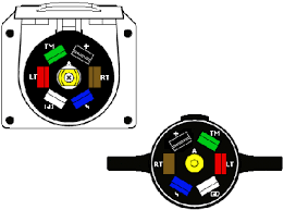 wiring diagram for seven pin trailer socket wiring diagram and