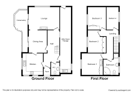 4 bedroom property for sale in wellington telford shropshire