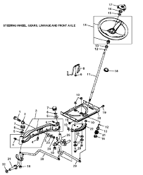 john deere wiring diagram on and fix it here is the wiring for