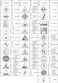 traffic sign symbol comprehension a cross cultural study pdf