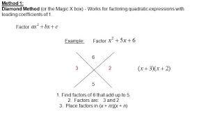 factoringccs