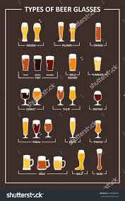 types of mugs beer glasses types guide beer glasses and mugs with names vector