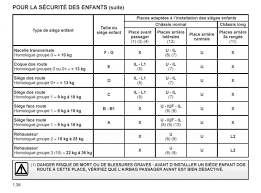 siege auto isofix renault du renault scenic topic officiel page 1396 scenic