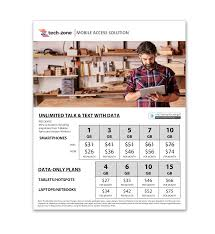 Mobile Plans by Business Mobile Plans