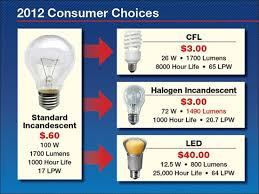new u s energy efficiency requirements american lighting
