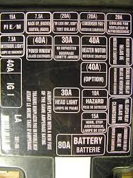 1997 honda fuse box diagram honda prelude fuse box honda wiring