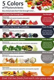171 best food u0026 health images on pinterest organic recipes stop