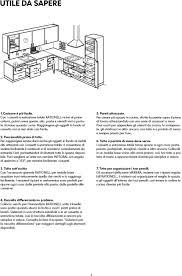 Misure Lavello Ad Angolo by Best Dimensioni Mobili Cucina Componibile Photos Embercreative
