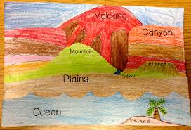 Landforms Worksheets Teaching With Moxie The Earth Is Changing