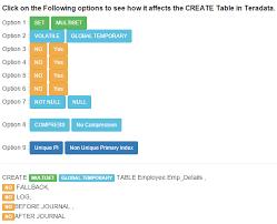 Create Temporary Table Teradata Create Table Example With Options U2013 Teradata Sql Tutorial