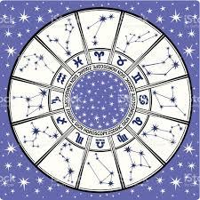 Zodiac Sign Zodiac Sign And Constellationshoroscope Circleblack And White