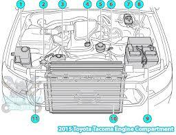 2005 toyota tacoma fuse box 2015 toyota tacoma engine compartment parts diagram 2tr fe
