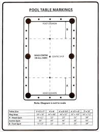 what are the dimensions of a pool table pool table sizes regulation pool table dimensions pool table sizes