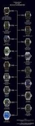 rolex ads evolution of the rolex submariner dive watches blog