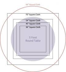 Table Linen Sizes - 6 foot table dimensions u2013 biantable
