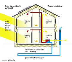 energy efficient homes austrian technology in building energy efficient homes in the u s