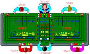 Craps Table Odds How To Play Craps Www Johnnycraps Com