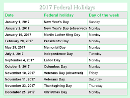 thanksgiving federal 2017 best 2017