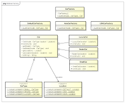builder pattern in java 8 abstract factory design pattern in java howtodoinjava