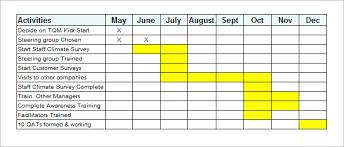 gantt chart template word 36 free gantt chart templates excel