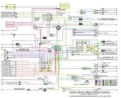 renault master wiring diagram diagram gallery wiring diagram