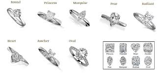 best place to buy an engagement ring dublin diamond factory jewellery temple bar south inner city