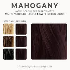 mahogany hair color chart seven disadvantages of mahogany hair color and how you can