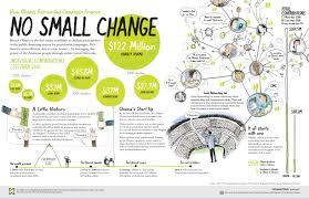 social media plan social media marketing strategy ppt social media marketing