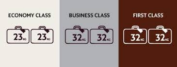 baggage allowances etihad airways