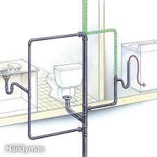 How Plumbing Works How To Improve Toilet Performance Family Handyman