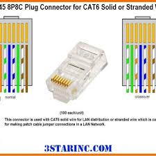 cat 6 wiring diagram wall jack cat 5 wall plug diagram cat 5