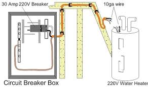 s plan central heating system amazing water wiring diagram