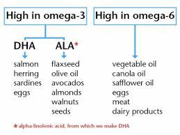 top diet foods low fiber diet food list