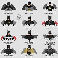 Memes De Batman - todos los batman meme by mart memedroid