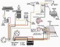 7 pin round trailer wiring diagram australia diagrams lovely plug