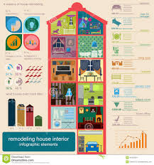 House Remodeling Infographic Set Interior Elements For Creating - Interior home remodeling