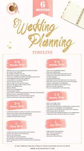 how to start a wedding planning business infographicsrting your own wedding planning business and