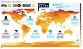 New World Map by Day After Tomorrow U0027 Map Shows Consequences Of Climate Change