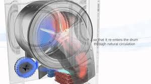 heat pump whirlpool technology youtube